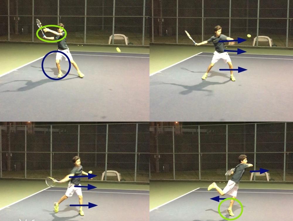 Eric Asakura, YC&AC Tennis Academy